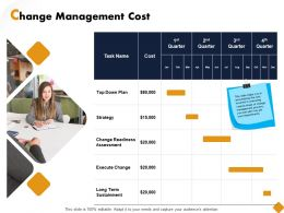 Change Management Cost Ppt Powerpoint Presentation File Good