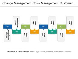 Change Management Crisis Management Customer Loyalty Rewards Programs Cpb