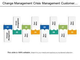 change_management_crisis_management_customer_loyalty_rewards_programs_cpb_Slide01