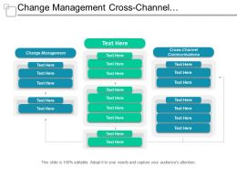 Change Management Cross Channel Communications Customer Relationship Management Cpb
