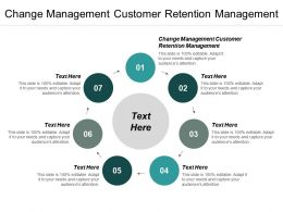 Change Management Customer Retention Management Ppt Powerpoint Presentation Gallery Show Cpb