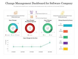 Change Management Dashboard For Software Company