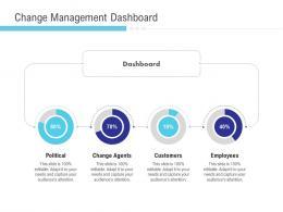 Change Management Dashboard Implementation Management In Enterprise Ppt Ideas Layout