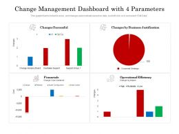 Change Management Dashboard With 4 Parameters