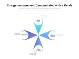 Change Management Demonstrated With 4 Petals