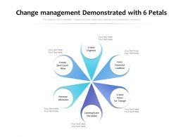 Change Management Demonstrated With 6 Petals