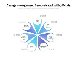 Change Management Demonstrated With 7 Petals