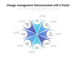 Change Management Demonstrated With 8 Petals