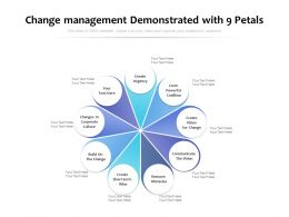 Change Management Demonstrated With 9 Petals