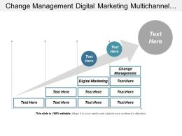 Change Management Digital Marketing Multichannel Marketing Succession Planning Cpb