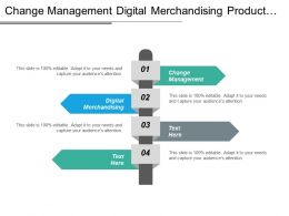 Change Management Digital Merchandising Product Life Cycle Management Cpb