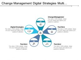 Change Management Digital Strategies Multi Channel Advertising Operations Management Cpb