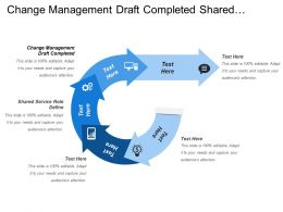 Change Management Draft Completed Shared Service Role Define