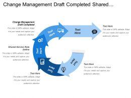 Change Management Draft Completed Shared Service Role Define
