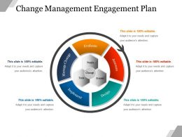 Change Management Engagement Plan Example Of Ppt Presentation