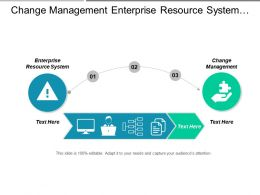 Change Management Enterprise Resource System Digital Marketing Warehouse Management Cpb