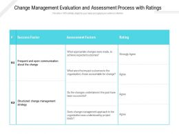 Change Management Evaluation And Assessment Process With Ratings