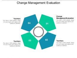 Change Management Evaluation Ppt Powerpoint Presentation Model Example File Cpb