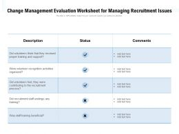 Change Management Evaluation Worksheet For Managing Recruitment Issues