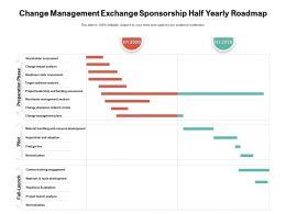Change Management Exchange Sponsorship Half Yearly Roadmap