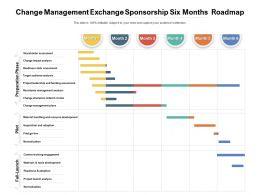 Change Management Exchange Sponsorship Six Months Roadmap