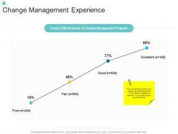 Change Management Experience Organizational Change Strategic Plan Ppt Summary
