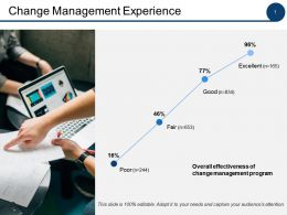 Change Management Experience Ppt Powerpoint Presentation File Inspiration