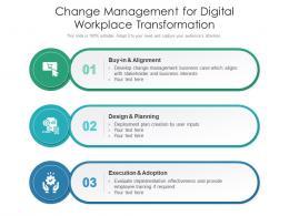 Change Management For Digital Workplace Transformation