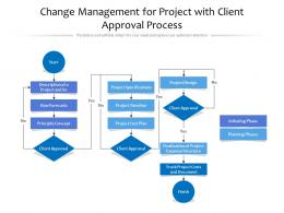 Change Management For Project With Client Approval Process