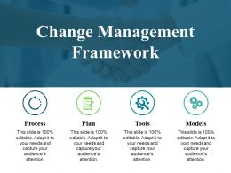 Change Management Framework Powerpoint Slide Background