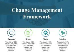 Change Management Framework Powerpoint Slide Background
