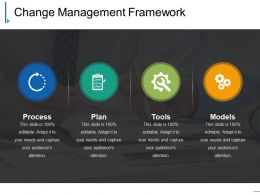 Change Management Framework Powerpoint Slide Design Ideas