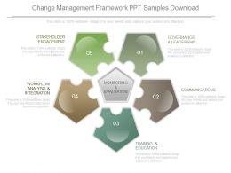 Change Management Framework Ppt Samples Download