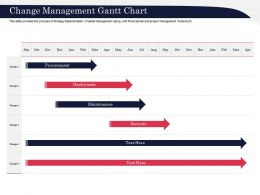 Change Management Gantt Chart L2144 Ppt Powerpoint Presentation Model Portfolio