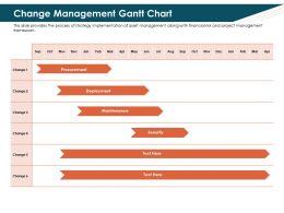 Change Management Gantt Chart L2161 Ppt Powerpoint Presentation Ideas