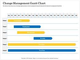 Change Management Gantt Chart L2167 Ppt Powerpoint Presentation Outline Templates
