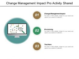 Change Management Impact Pro Activity Shared Values Strategic Marketing Cpb