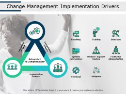 Change Management Implementation Drivers Leadership Drivers Competency Drivers