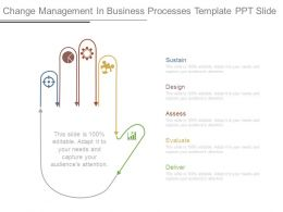 Change Management In Business Processes Template Ppt Slide