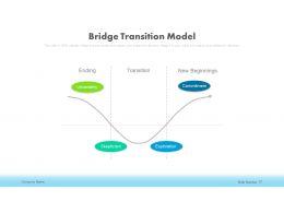 Change Management In Businesses PowerPoint Presentation Slides