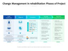 Change Management In Rehabilitation Phases Of Project