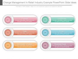 Change Management In Retail Industry Example Powerpoint Slide Ideas
