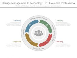 Change Management In Technology Ppt Examples Professional