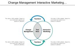 Change Management Interactive Marketing Customer Relationship Supply Management Cpb
