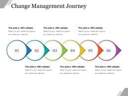 Change Management Journey Example Ppt Presentation
