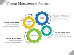 change_management_journey_sample_ppt_presentation_Slide01