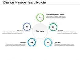 Change Management Lifecycle Ppt Powerpoint Presentation Gallery Graphics Cpb