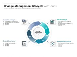 Change Management Lifecycle With Icons