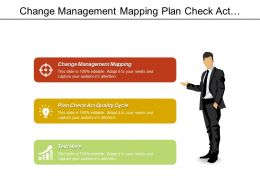Change Management Mapping Plan Check Act Quality Cycle Cpb