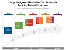 Change Management Maturity Five Years Roadmap For Improving Business Performance